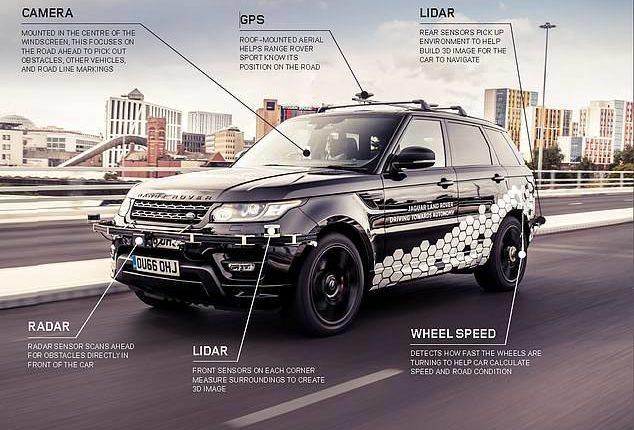 Autonomous Range Rover Sport